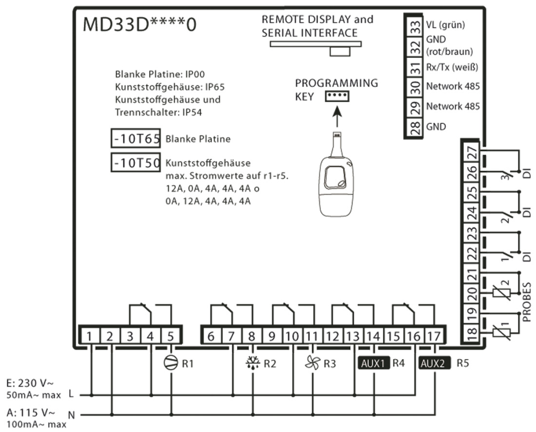 Nett Kompressor Schaltplan Einphasig Bilder - Elektrische Schaltplan ...